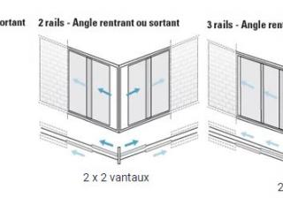 Coulissant d'angle Technal / Soléal