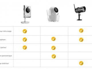 Caméra de surveillance Somfy